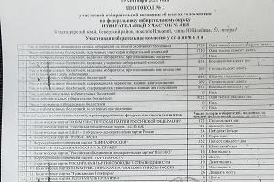 ©Фото с сайта карты нарушений на выборах