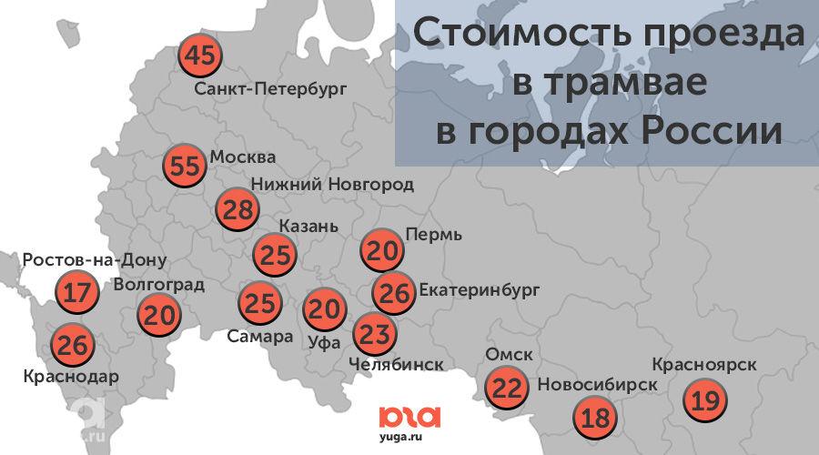 Стоимость проезда в трамвае в городах России ©Графика Дмитрия Пославского, Юга.ру