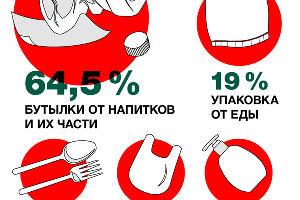©Инфографика Глеба Кузнецова