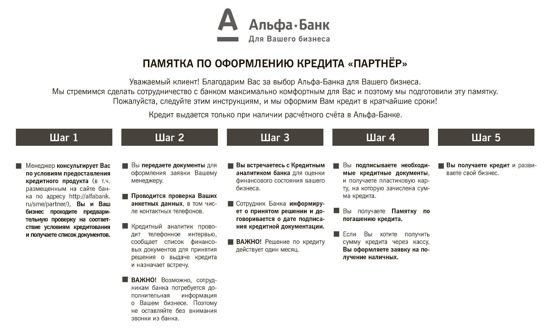 кредит от альфа банка бизнесу занятый сектор рынка