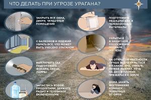 Рекомендации при угрозе урагана ©Графика пресс-службы ГУ МЧС России по Краснодарскому краю