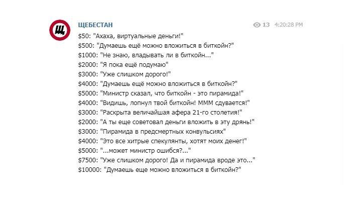 ©Telegram-каналы — на актуальную тему