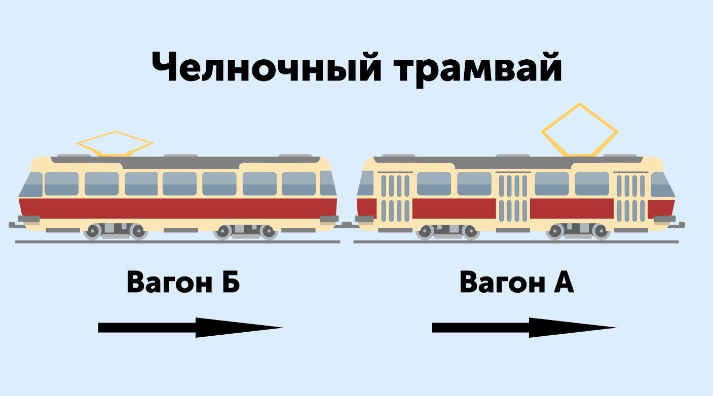 ©Иллюстрация Дмитрия Пославского, Юга.ру