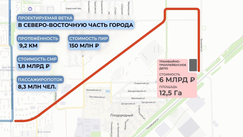 Схема трамвайной линии в поселок Плодородный ©Графика пресс-службы администрации Краснодара