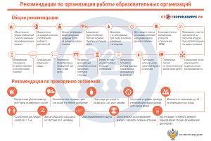 ©Инфографика с сайта Роспотребнадзора? rospotrebnadzor.ru/region/korono_virus/rekomendatsii-po_org_obrazova.php