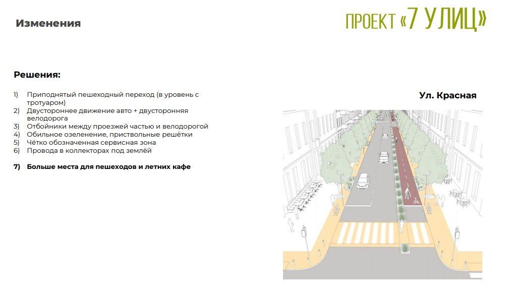 Проект «7 улиц», улица Красная ©Иллюстрация с сайта krd.ru