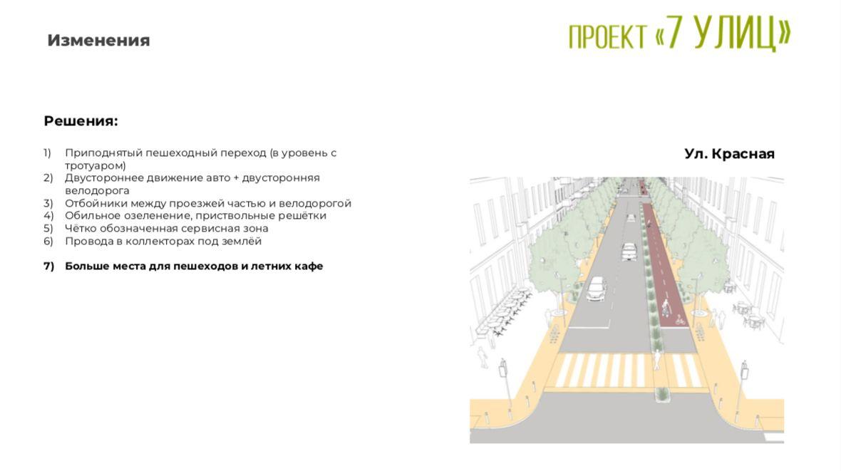 ©Графика из презентации проекта «7 улиц» из телеграм-канала Антона Смертина t.me/smertinFM