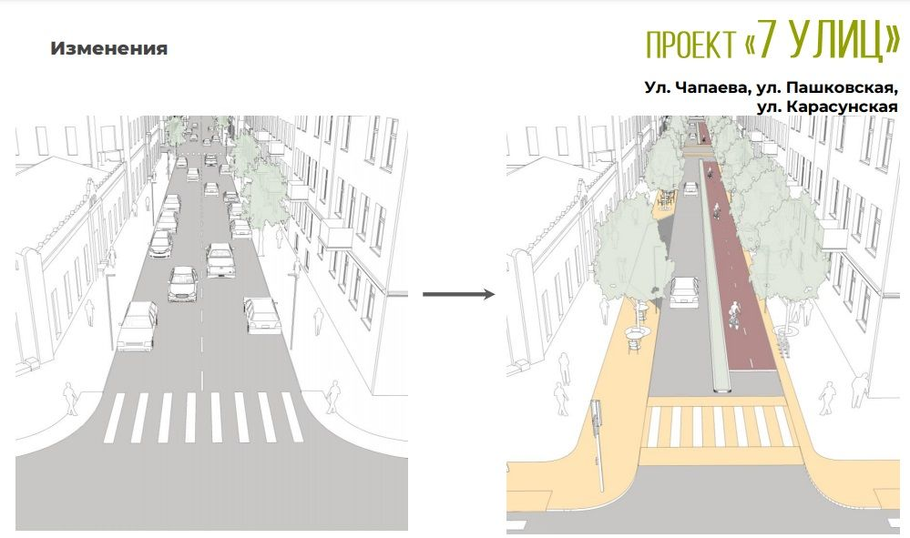 Проект «7 улиц», улица Чапаева ©Иллюстрация с сайта krd.ru