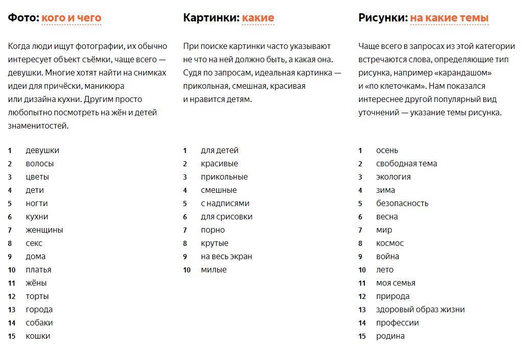 ©Скриншот страницы сайта yandex.ru