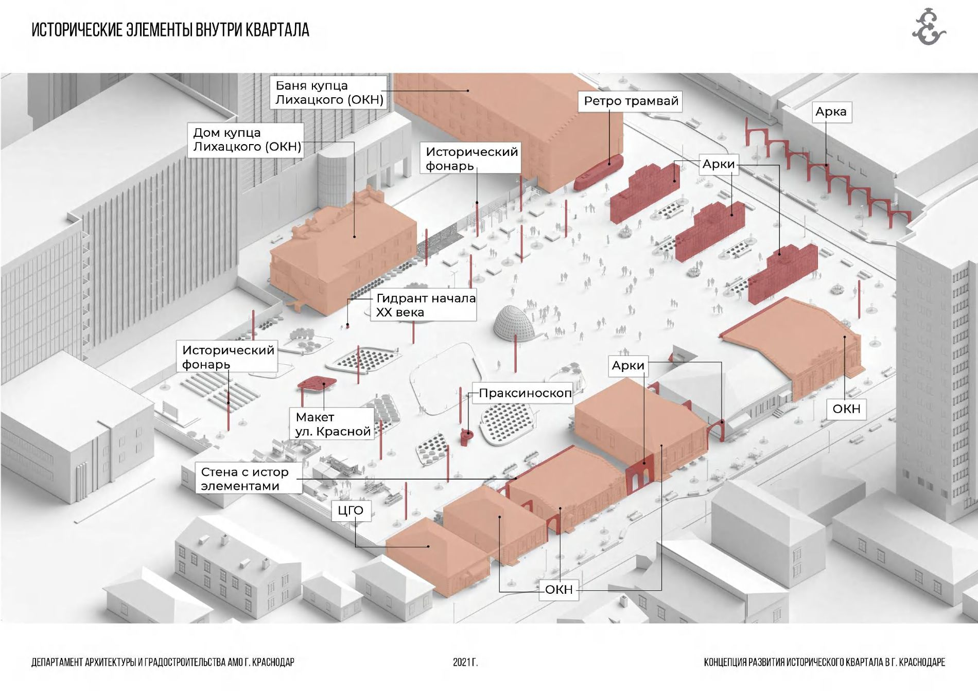 ©Презентация исторического квартала с сайта администрации Краснодара, krd.ru