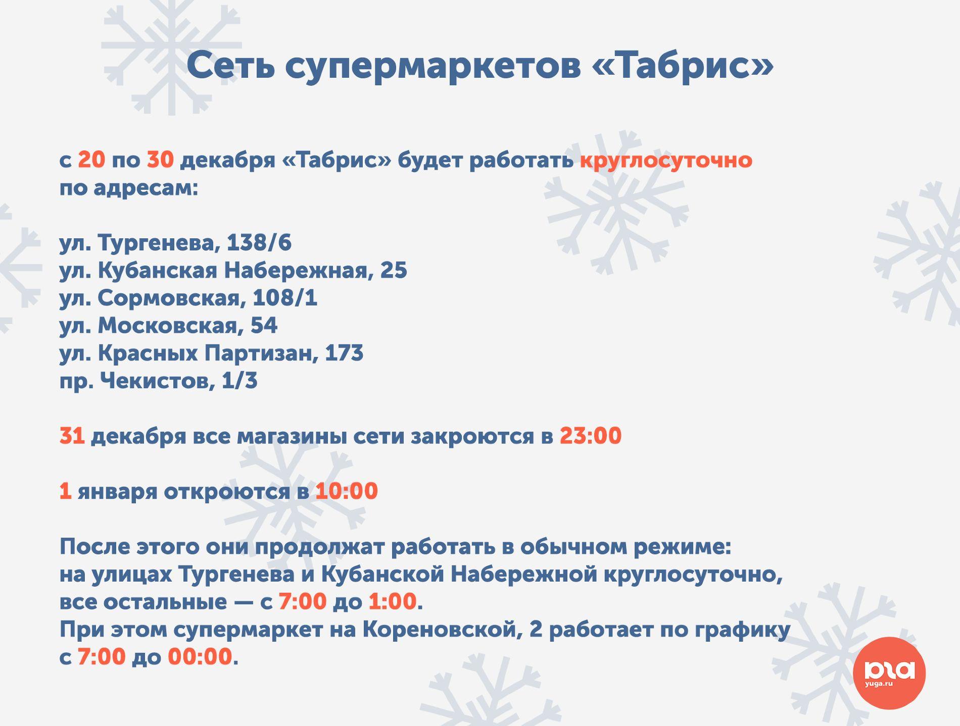©Графика Юга.ру