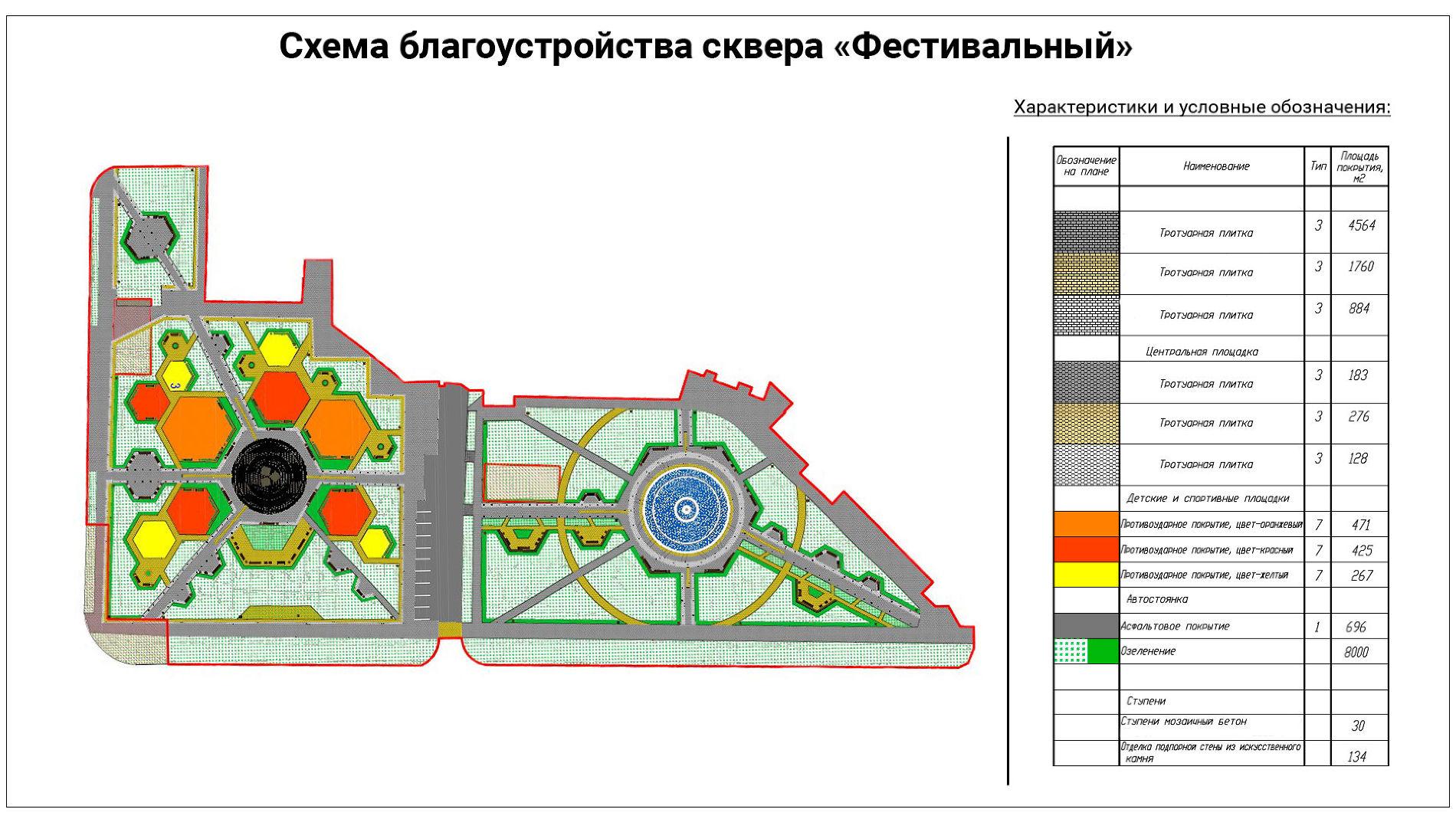 ©Картинка пресс-службы администрации Краснодара