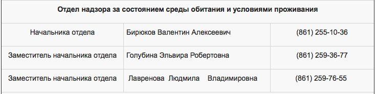 ©Скриншот с сайта управления Роспотребнадзора Краснодарского края