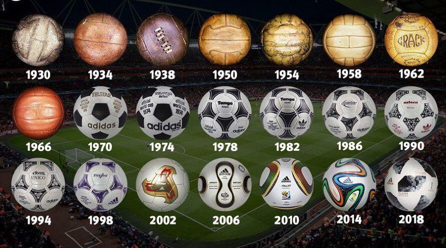 Мячи чемпионатов мира по футболу ©Фото с сайта rehabcentr.ru