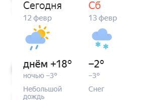 ©Скриншот сайта yandex.ru/pogoda/krasnodar