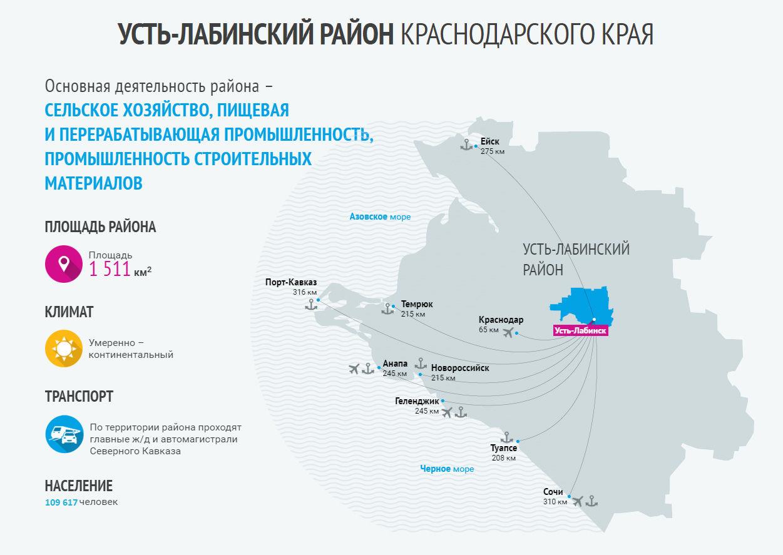 оформление дел инвестиции в краснодарском крае съемках