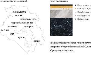 ©Графика пресс-службы компании «Яндекс»