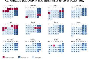 Календарь рабочих и выходных дней в 2020 году ©Графика пресс-службы Правительства РФ