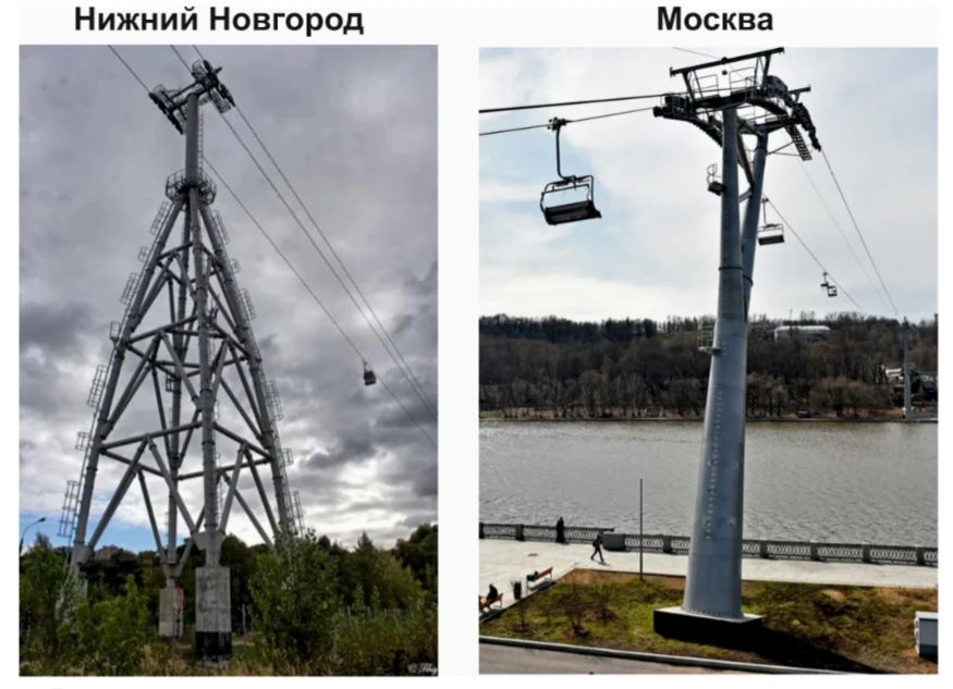 ©Из блога Мирослава Вальковича