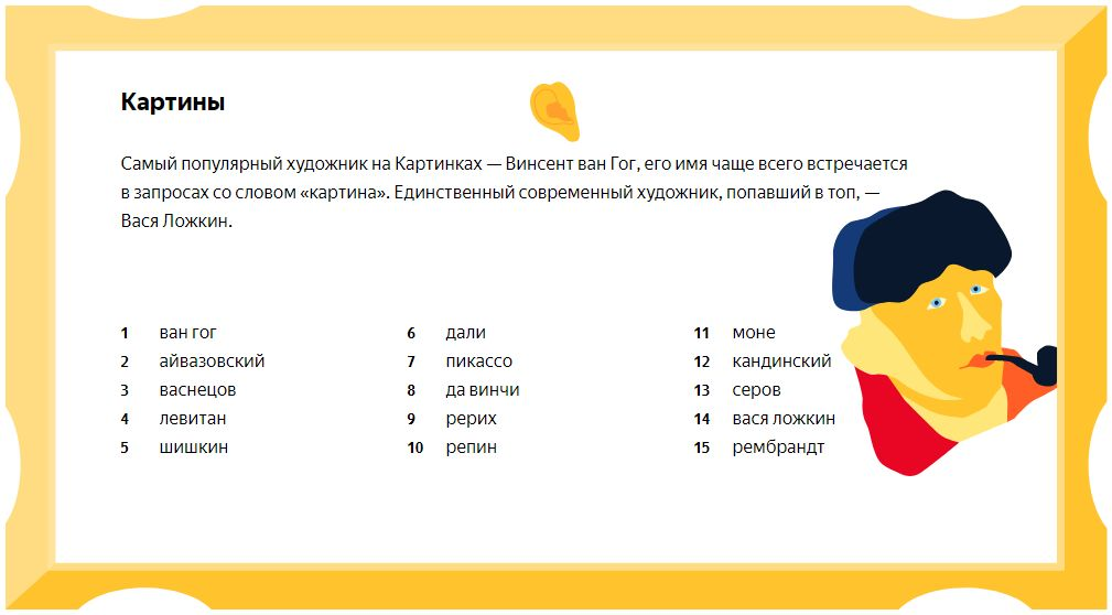 ©Графика пресс-службы «Яндекса»