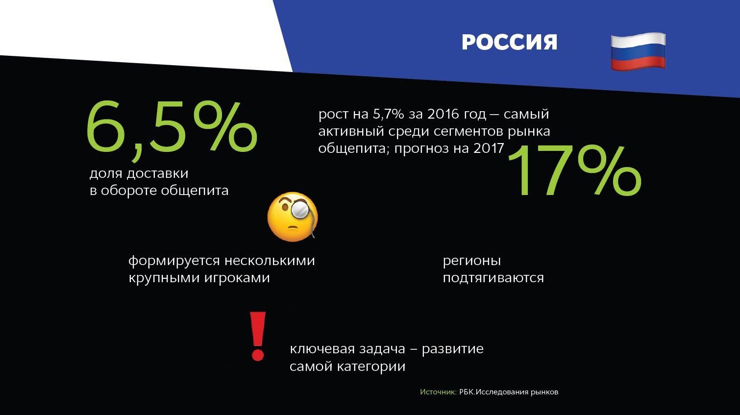 ©Слайд из презентации Андрея Лукашевича