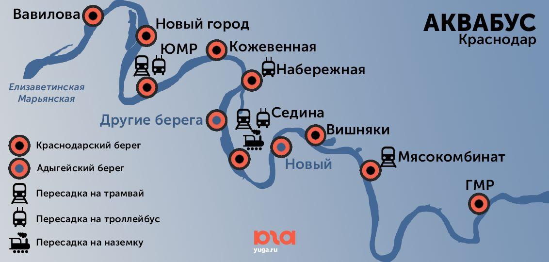 Схема проекта «Аквабус Краснодар» ©Графика Юга.ру на основе инфографики, предоставленной Мирославом Вальковичем