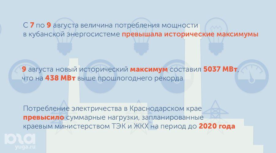 ©Графика Сергея Юхновского, Юга.ру