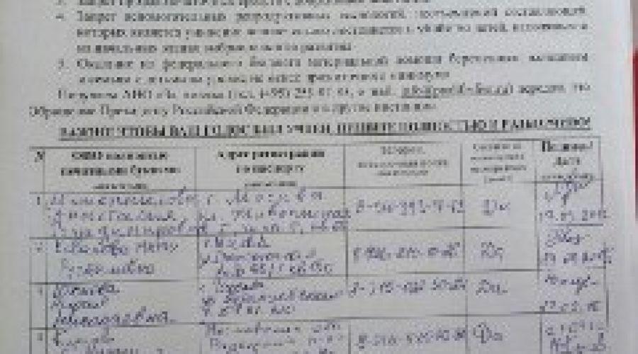 Подпись патриарха Кирилла под обращением за полный запрет абортов ©Фото Юга.ру