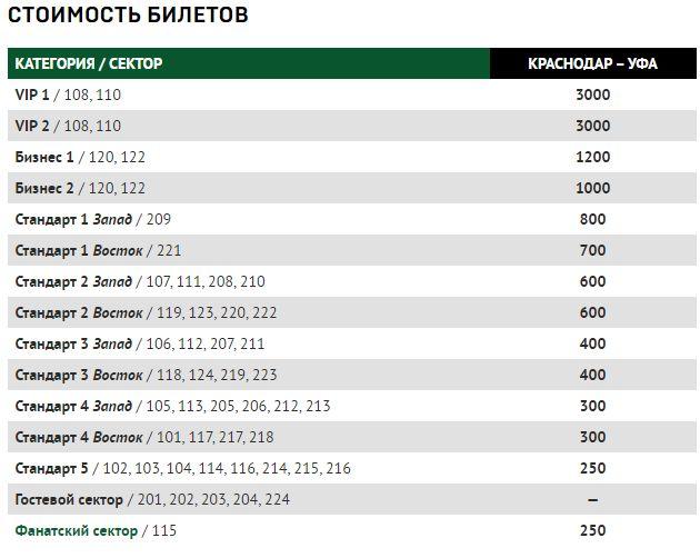 ©Фото пресс-службы ФК «Краснодар»