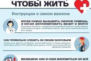 ©Скриншот с сайта kubmed.ru