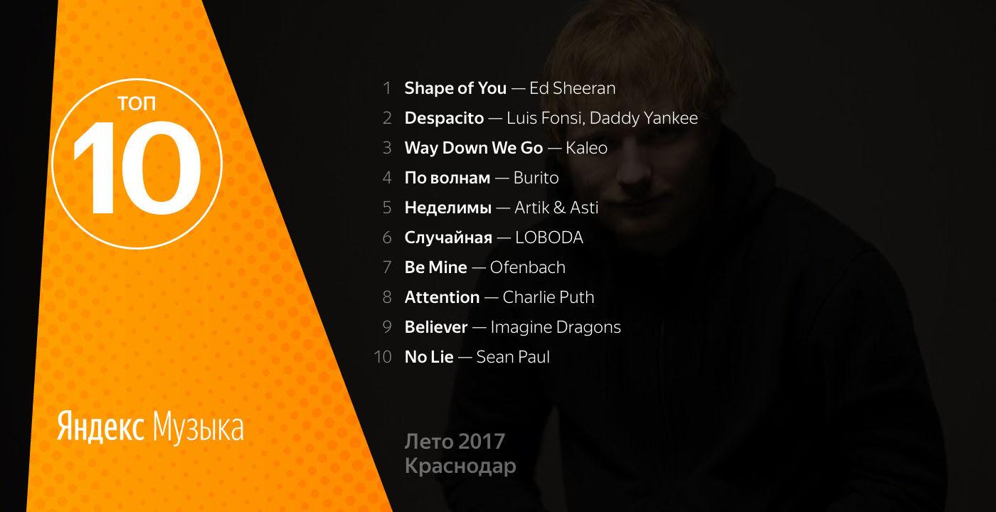 «Яндекс» составил приблизительно рейтинг самых известных песен вКрасноярске