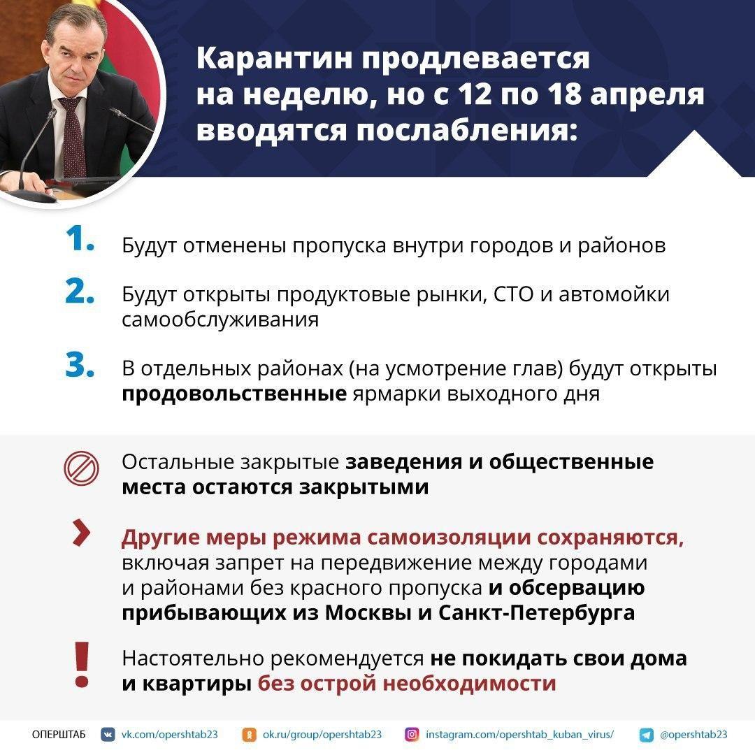 ©Инфографика оперштаба по борьбе с коронавирусом в Краснодарском крае