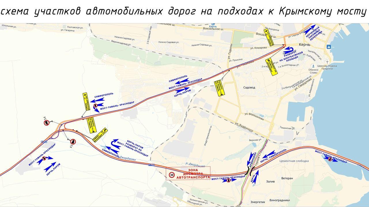 ©Графика с сайта gkdor.rk.gov.ru