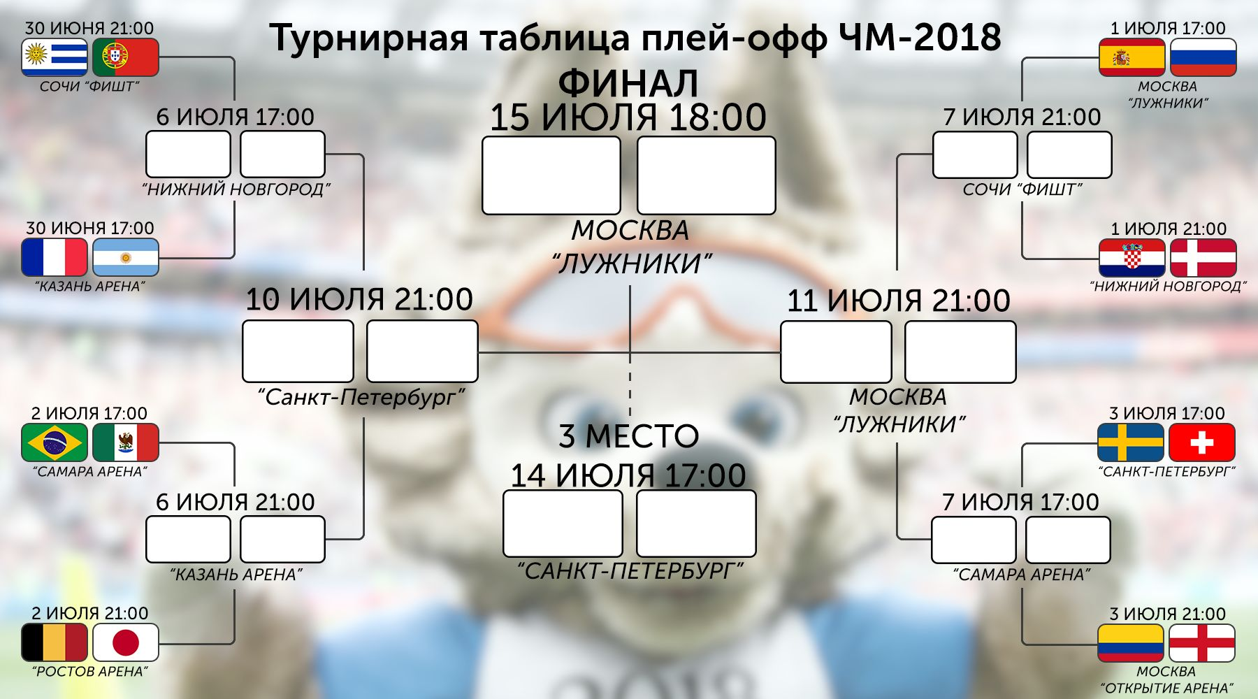 Турнирная таблица плей-офф чемпионата мира по футболу 2018 года ©Изображение Юга.ру