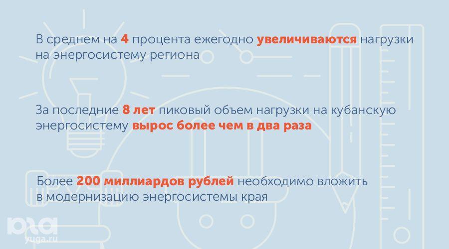 Графика Сергея Юхновского, Юга.ру ©Фото Юга.ру