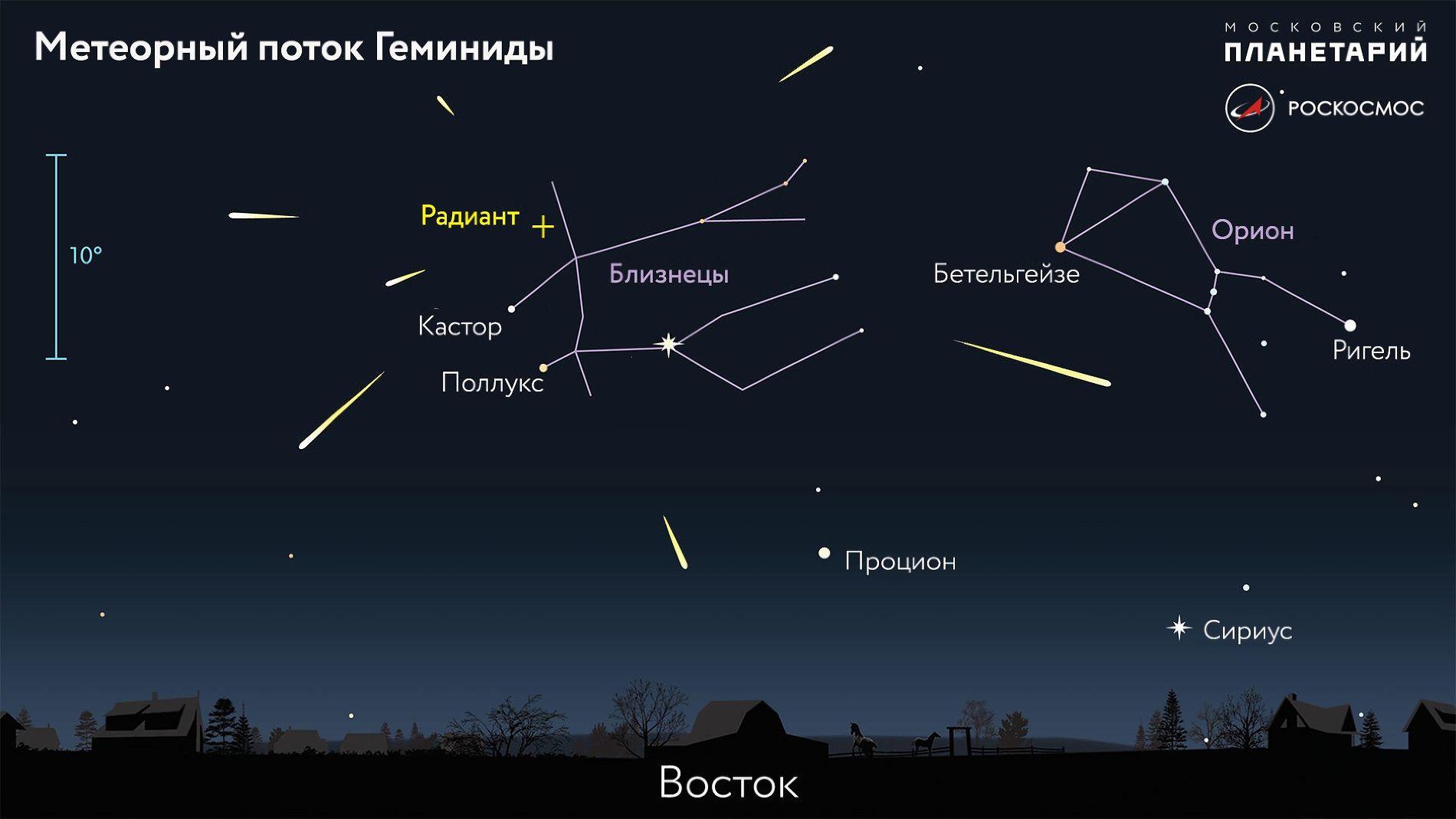 На текущей неделе вДубае можно будет увидеть ярчайший метеорный поток года