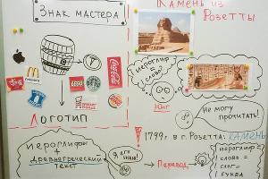 Визуальный конспект для уроков Дарьи Куматренко ©Фото из личного архива Дарьи Куматренко