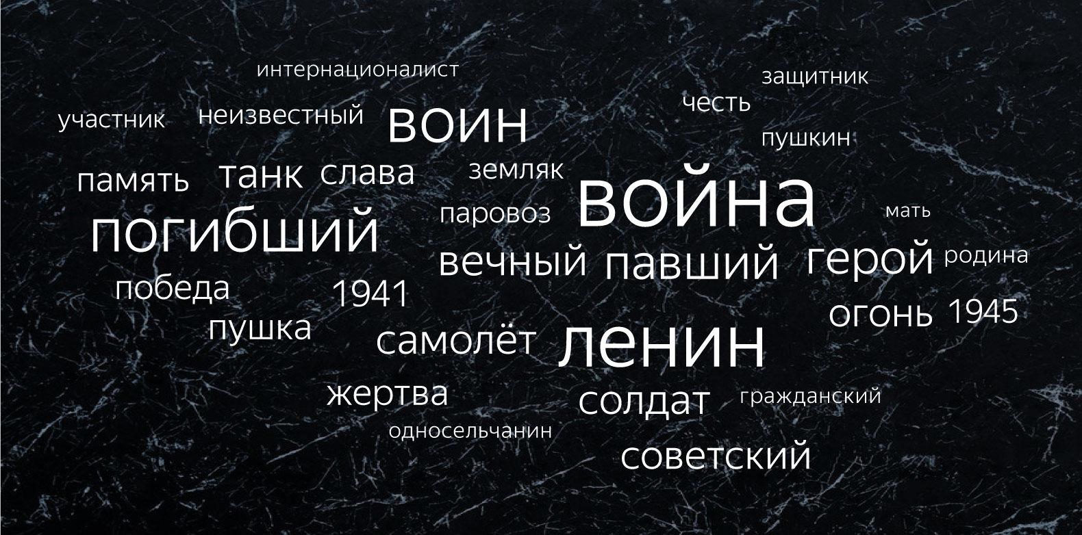 Самые частотные слова из названий российских памятников