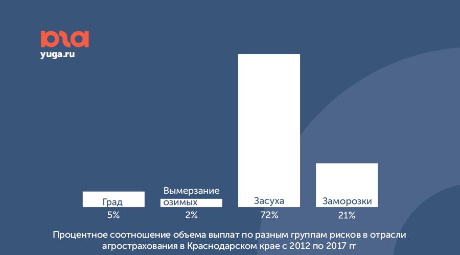 ©Иллюстрация Юга.ру