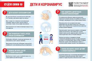 ©Инфографика с сайта Роспотребнадзора, rospotrebnadzor.ru