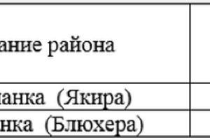 Режимы работы ВНС ©Фото с сайта кубаньводкомплекс.рф