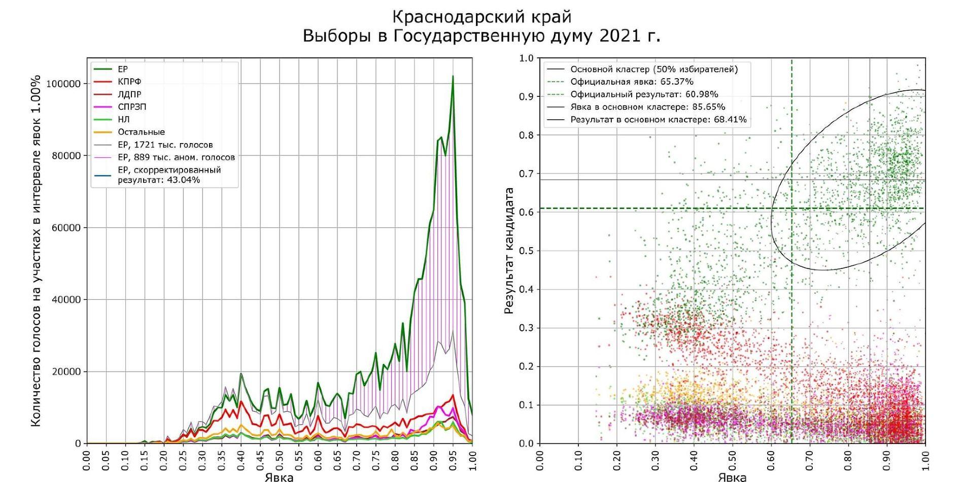 ©Изображение со страницы Сергея Шпилькина в фейсбуке, facebook.com/sergey.shpilkin