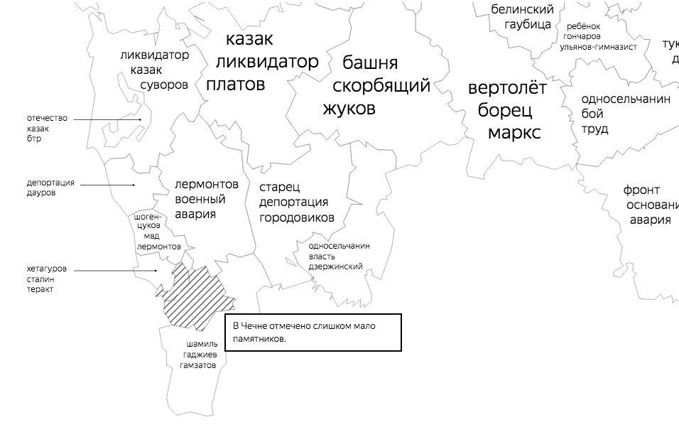 Характерные слова из названий памятников на юге России