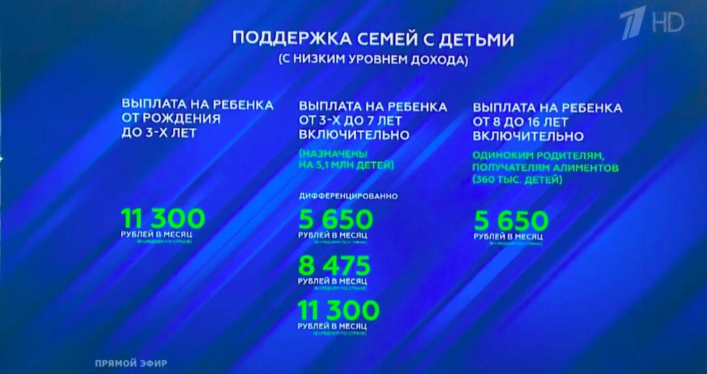 ©Скриншот видео из трансляции на Первом канале, www.1tv.ru