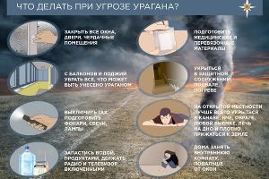 ©Графика пресс-службы ГУ МЧС России по Краснодарскому краю