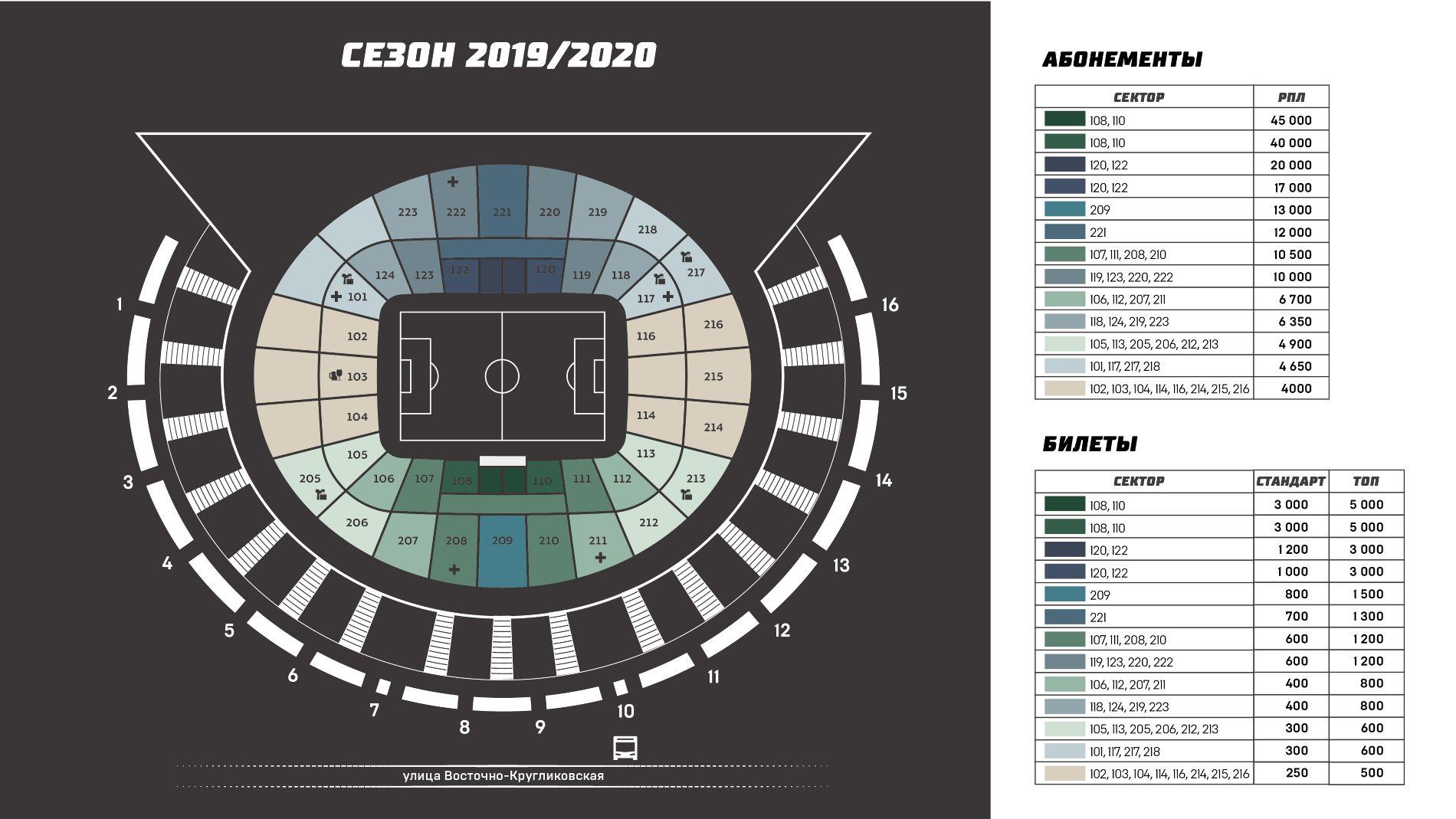 Схема стадиона ФК «Краснодар» с ценами на сезон-2019/20 ©Графика пресс-службы ФК «Краснодар»