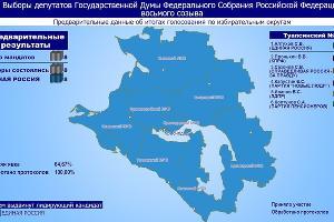 ©Инфографика с сайта вестника избирательной комиссии Краснодарского края, http://ikkk.ru/