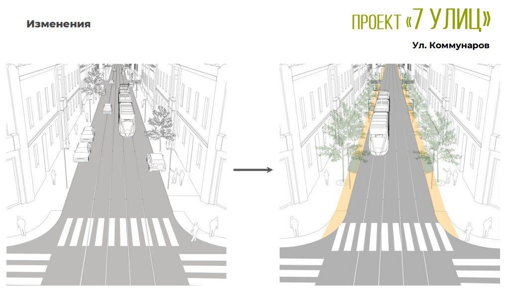 Проект «7 улиц», улица Коммунаров ©Иллюстрация с сайта krd.ru