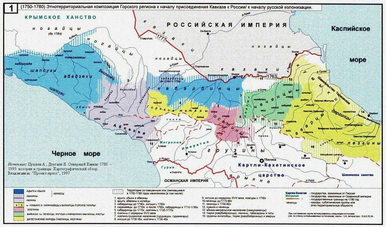 Народы Северного Кавказа, конец XVIII века