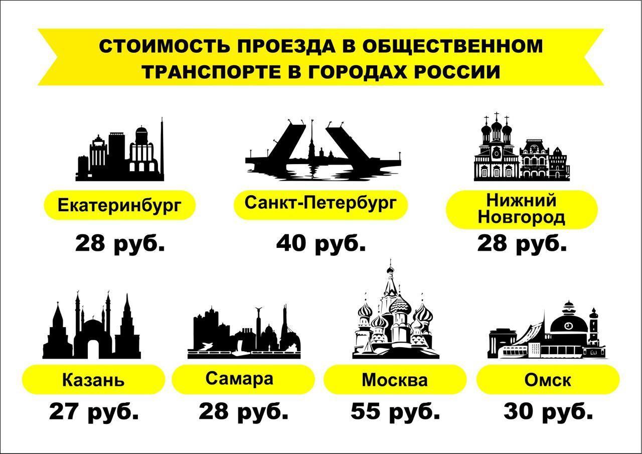 ©Инфографика пресс-службы администрации Краснодара